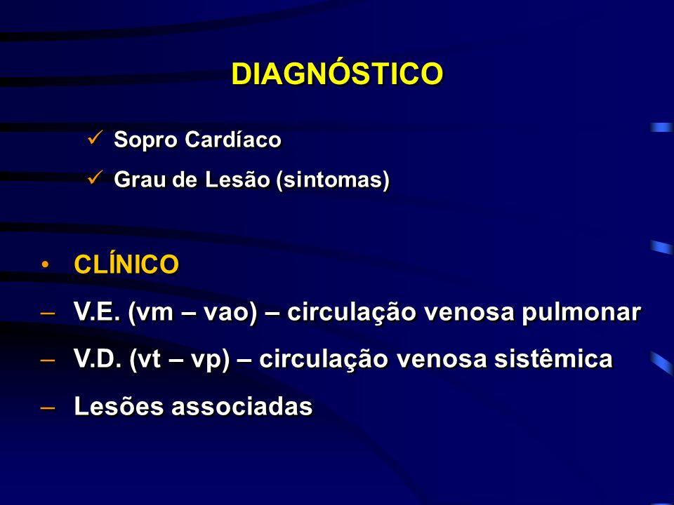 DIAGNÓSTICO CLÍNICO V.E. (vm – vao) – circulação venosa pulmonar