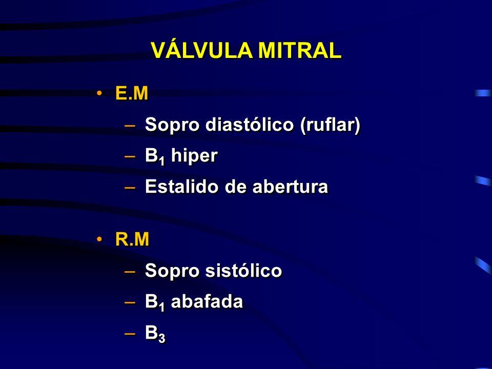 VÁLVULA MITRAL E.M Sopro diastólico (ruflar) B1 hiper