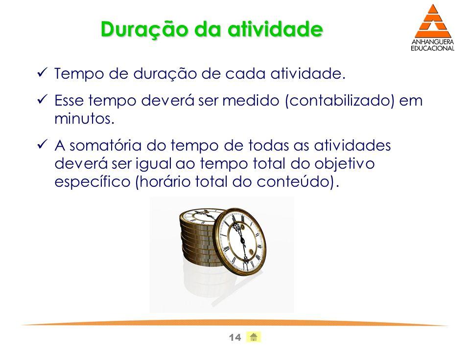 Duração da atividade Tempo de duração de cada atividade.
