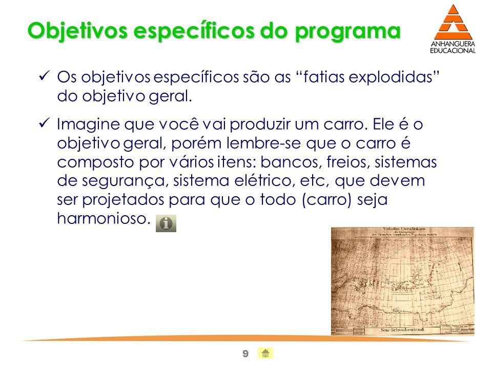 Objetivos específicos do programa