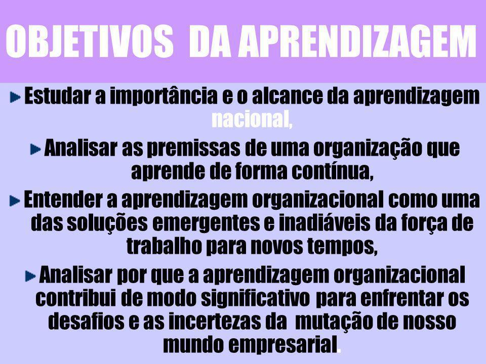 OBJETIVOS DA APRENDIZAGEM