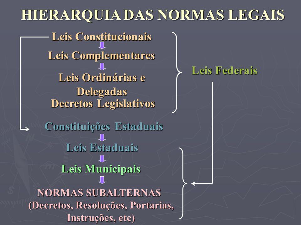 Decretos Legislativos (Decretos, Resoluções, Portarias,