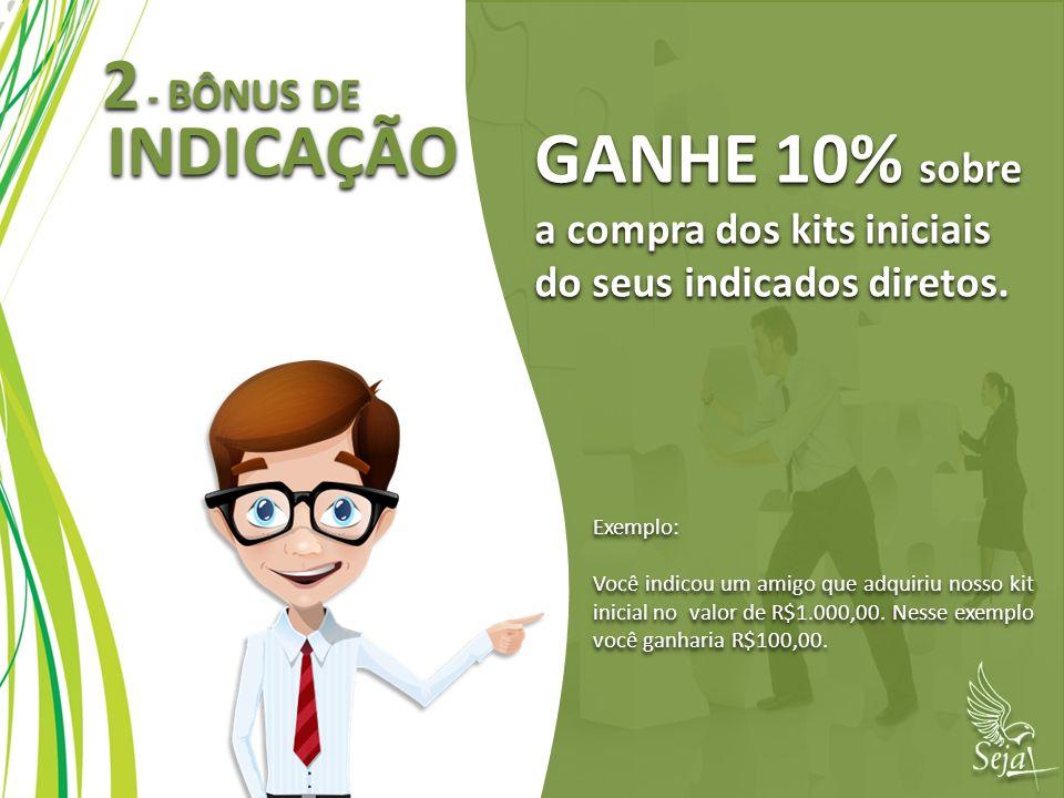 2 - BÔNUS DE INDICAÇÃO GANHE 10% sobre a compra dos kits iniciais
