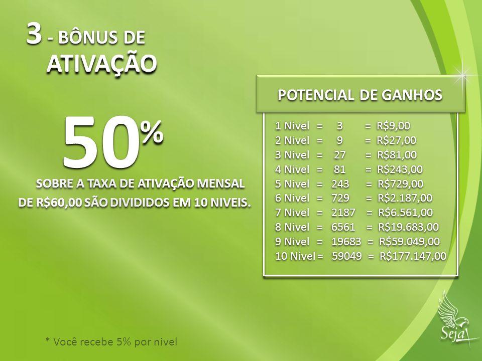 50 3 - BÔNUS DE % ATIVAÇÃO POTENCIAL DE GANHOS