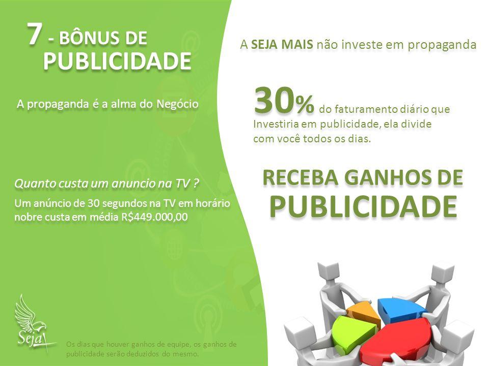 30% 7 - BÔNUS DE PUBLICIDADE PUBLICIDADE RECEBA GANHOS DE