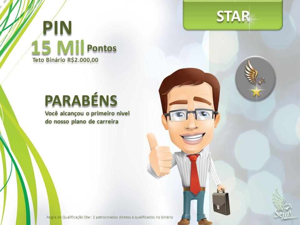 PIN 15 Mil STAR PARABÉNS Pontos Teto Binário R$2.000,00