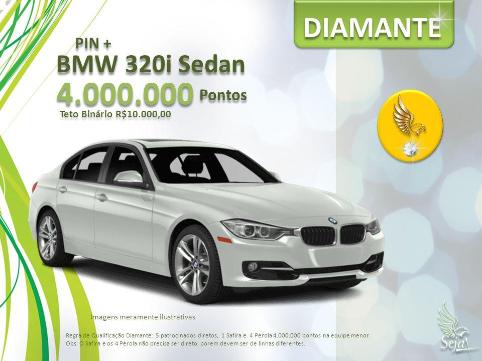 4.000.000 DIAMANTE BMW 320i Sedan PIN + Pontos