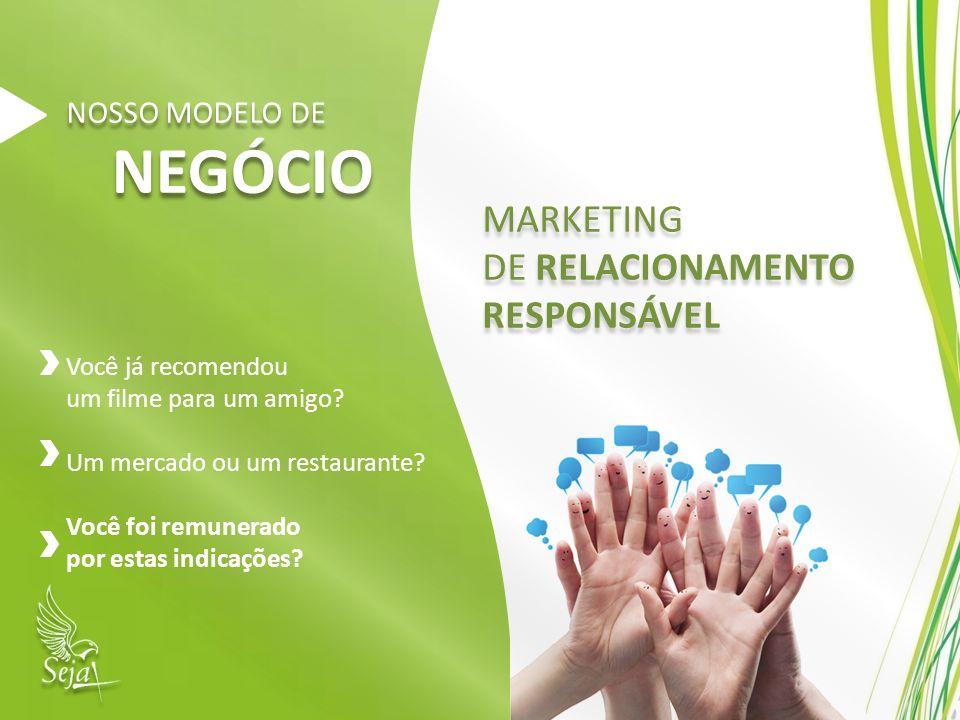 NEGÓCIO MARKETING DE RELACIONAMENTO RESPONSÁVEL NOSSO MODELO DE