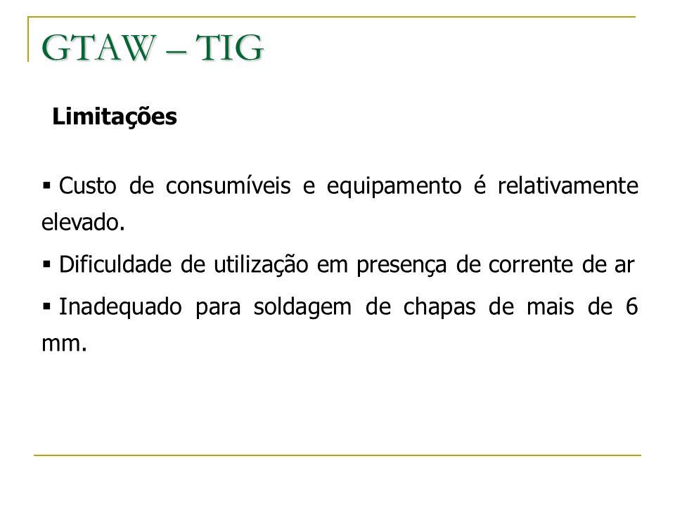 GTAW – TIG Limitações. Custo de consumíveis e equipamento é relativamente elevado. Dificuldade de utilização em presença de corrente de ar.
