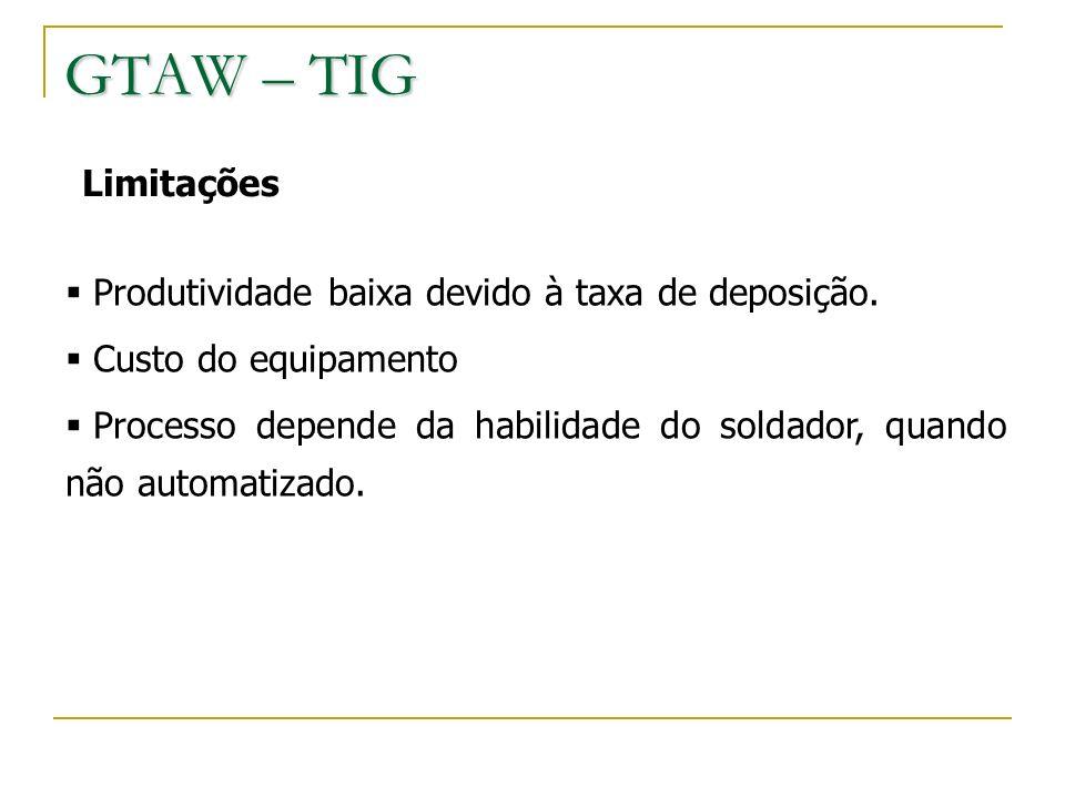GTAW – TIG Limitações Produtividade baixa devido à taxa de deposição.