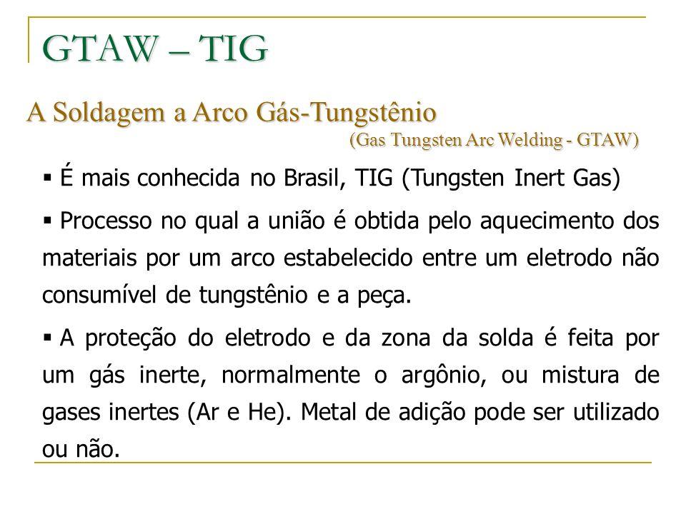 GTAW – TIG A Soldagem a Arco Gás-Tungstênio