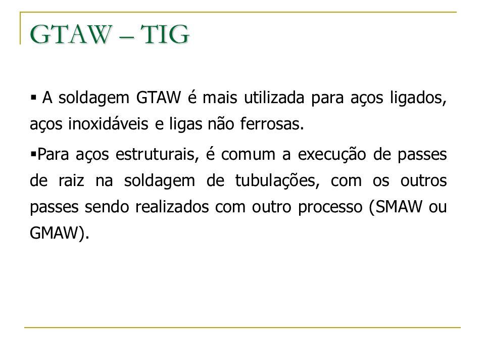 GTAW – TIG A soldagem GTAW é mais utilizada para aços ligados, aços inoxidáveis e ligas não ferrosas.