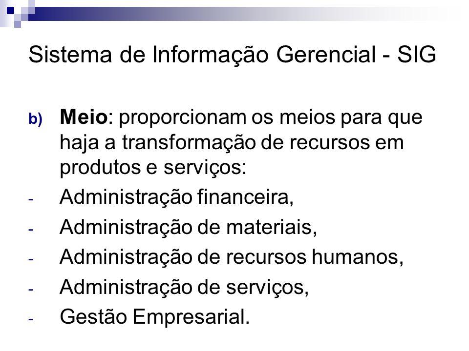 Sistema de Informação Gerencial - SIG
