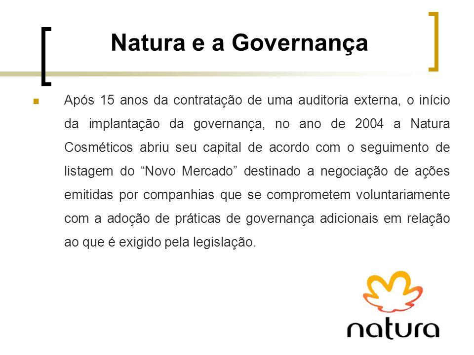Natura e a Governança