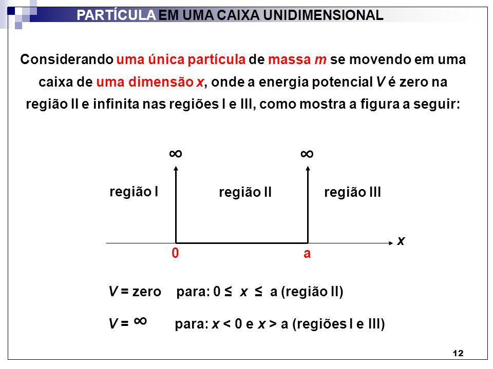 ∞ ∞ PARTÍCULA EM UMA CAIXA UNIDIMENSIONAL