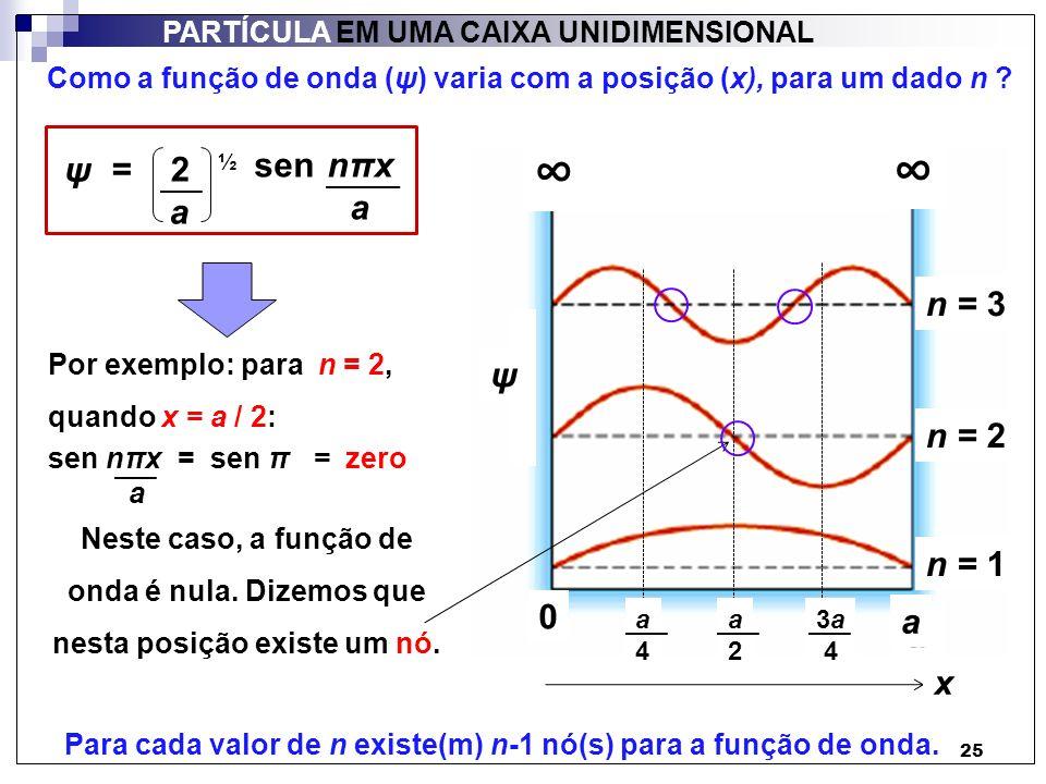 ∞ ∞ ψ = 2 ½ a sen nπx a n = 3 ψ n = 2 n = 1 a x