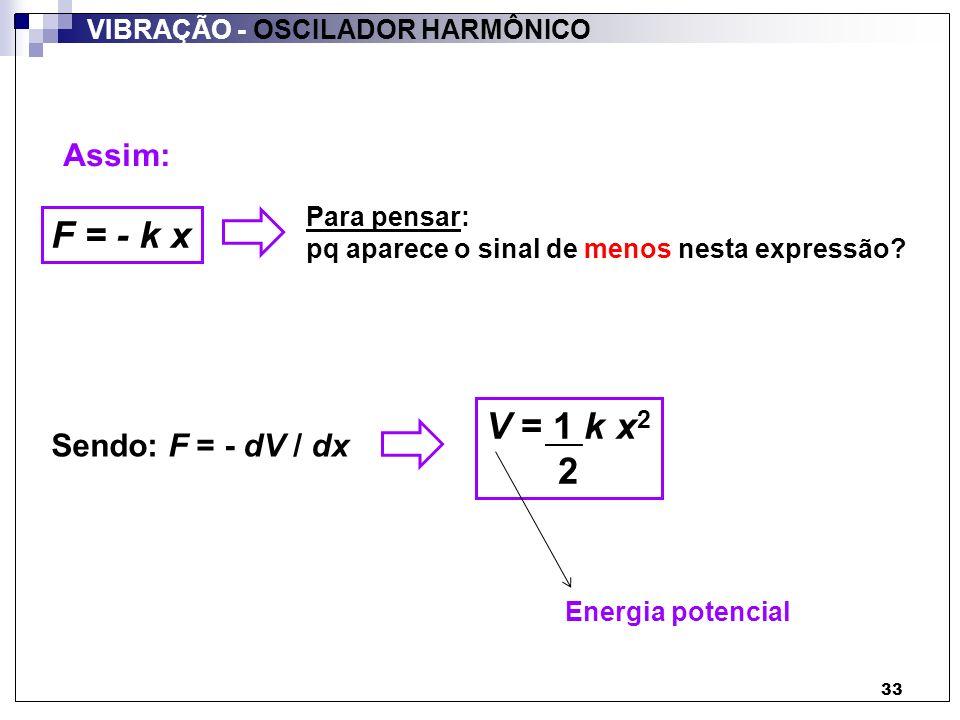 F = - k x V = 1 k x2 2 Assim: Sendo: F = - dV / dx