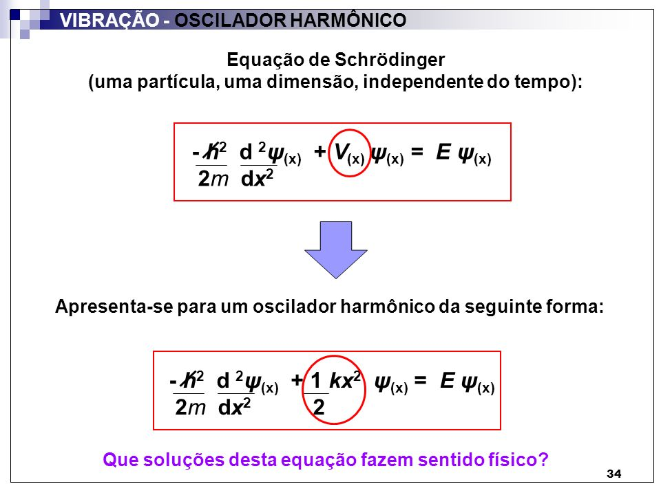 - h2 d 2ψ(x) + V(x) ψ(x) = E ψ(x) 2m dx2