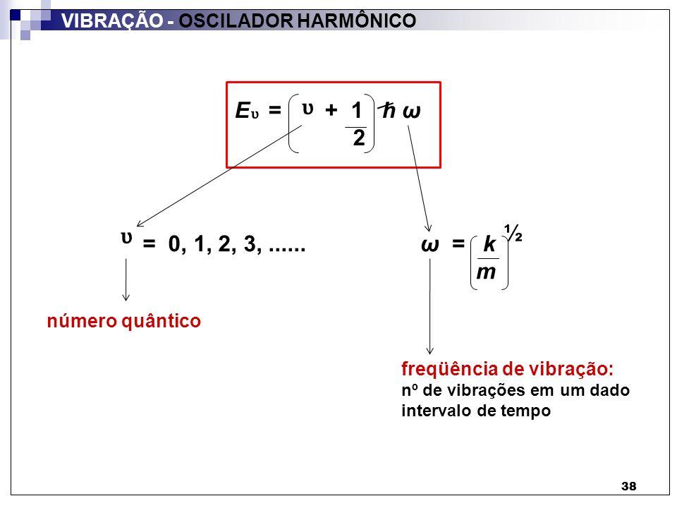 VIBRAÇÃO - OSCILADOR HARMÔNICO