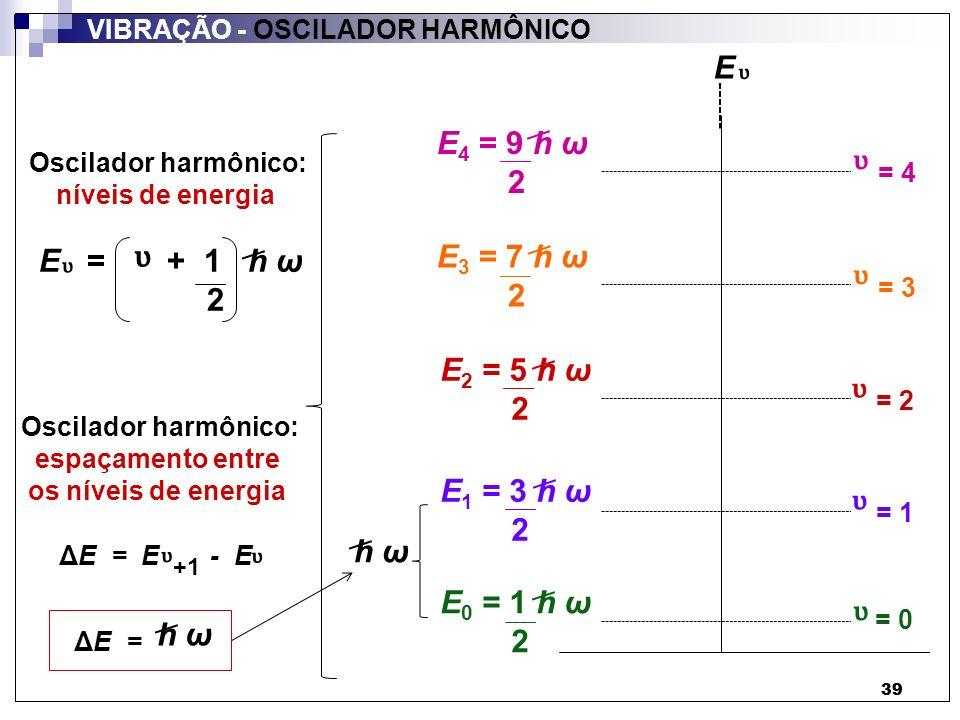 ᶹ ᶹ ᶹ ᶹ ᶹ ᶹ ᶹ E E4 = 9 h ω 2 ᶹ E3 = 7 h ω E = + 1 h ω 2 2 E2 = 5 h ω 2
