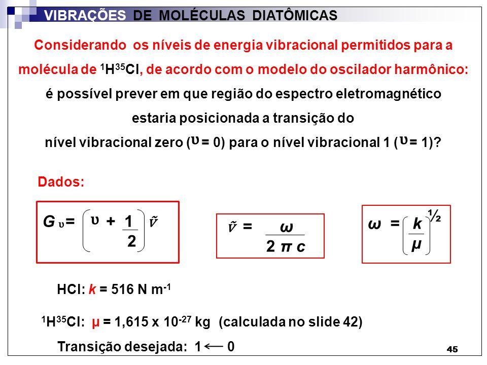 VIBRAÇÕES DE MOLÉCULAS DIATÔMICAS