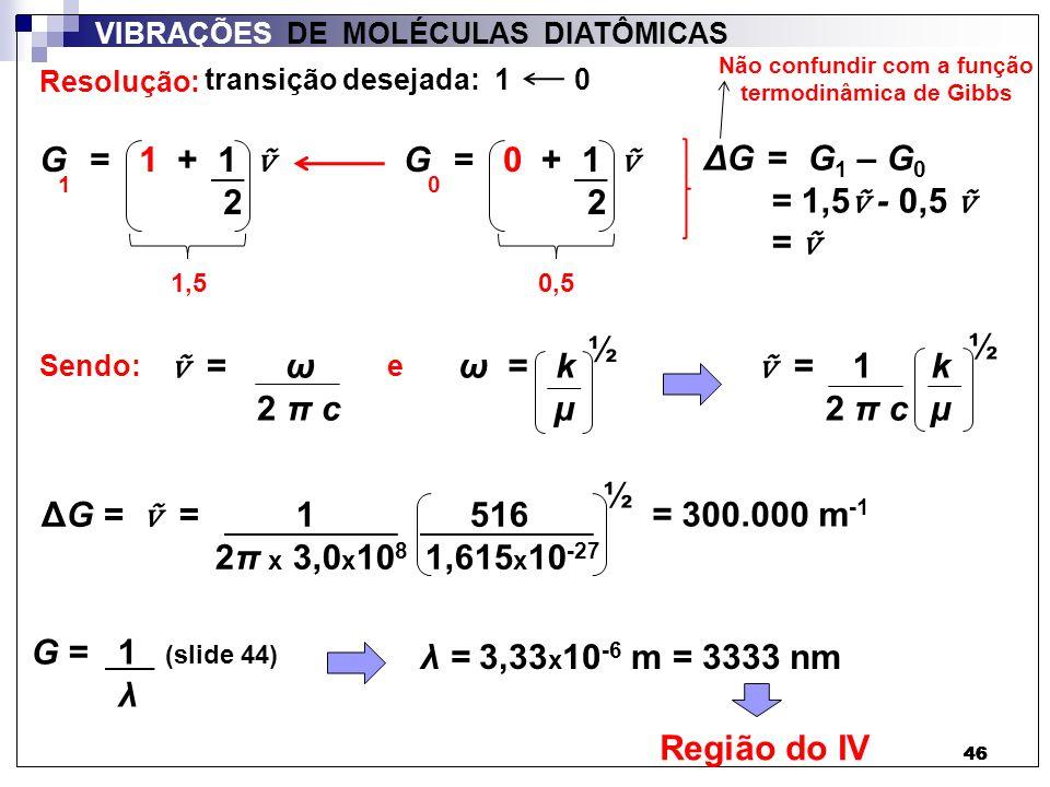Não confundir com a função termodinâmica de Gibbs