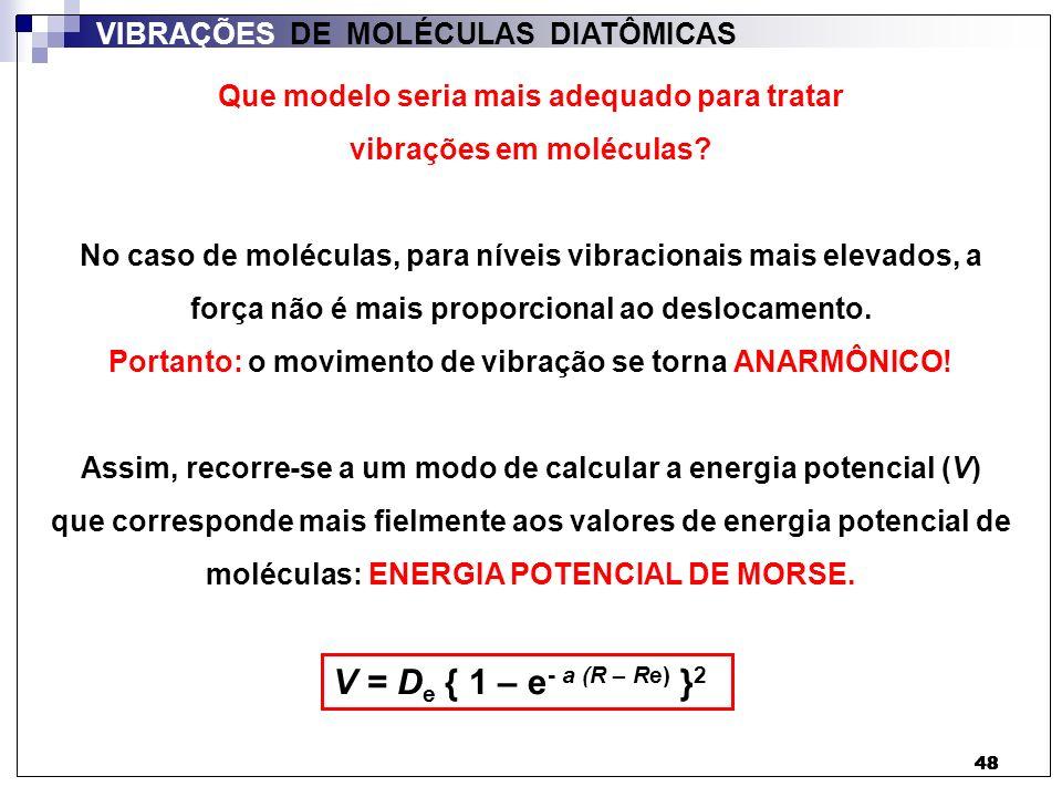 V = De { 1 – e- a (R – Re) }2 VIBRAÇÕES DE MOLÉCULAS DIATÔMICAS