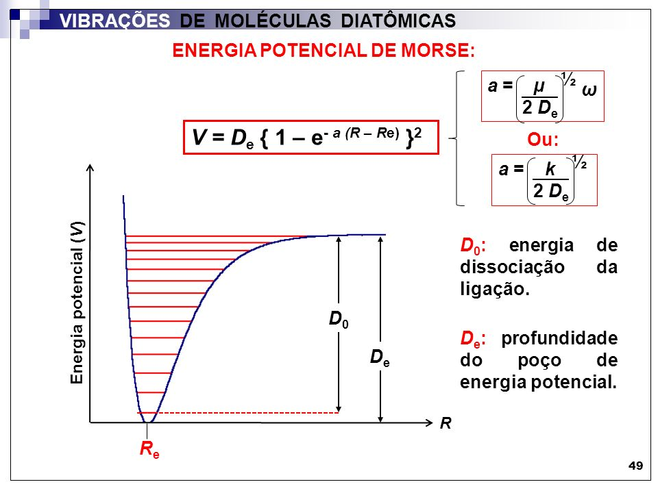 ENERGIA POTENCIAL DE MORSE: