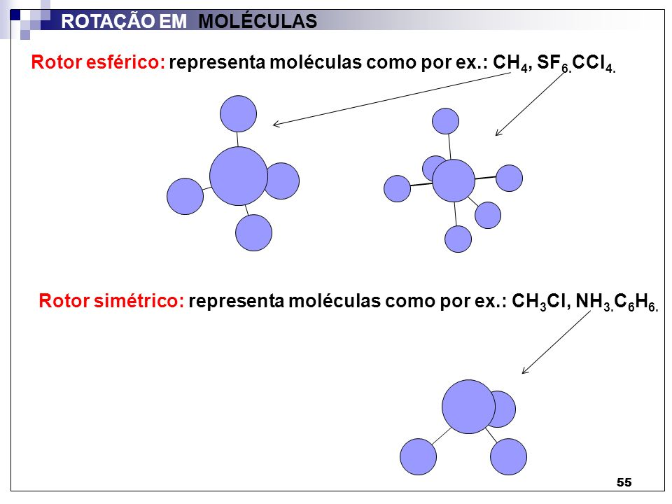 Rotor esférico: representa moléculas como por ex.: CH4, SF6.CCl4.