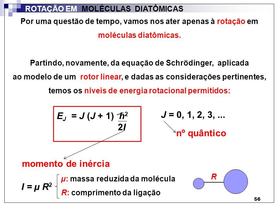 Partindo, novamente, da equação de Schrödinger, aplicada
