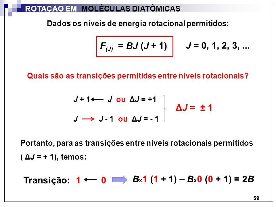 F(J) = BJ (J + 1) J = 0, 1, 2, 3, ... ΔJ = ± 1 Transição: 1 0