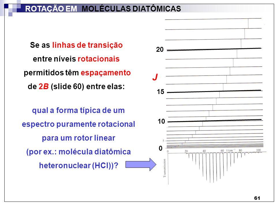 J ROTAÇÃO EM MOLÉCULAS DIATÔMICAS Se as linhas de transição