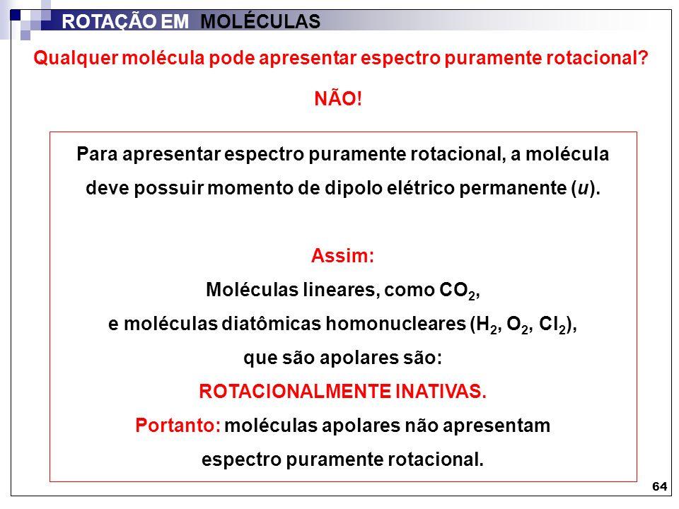 Qualquer molécula pode apresentar espectro puramente rotacional