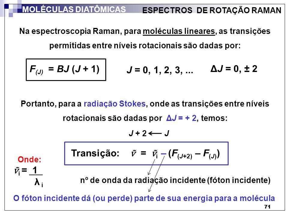 ΔJ = 0, ± 2 F(J) = BJ (J + 1) J = 0, 1, 2, 3, ... Transição: