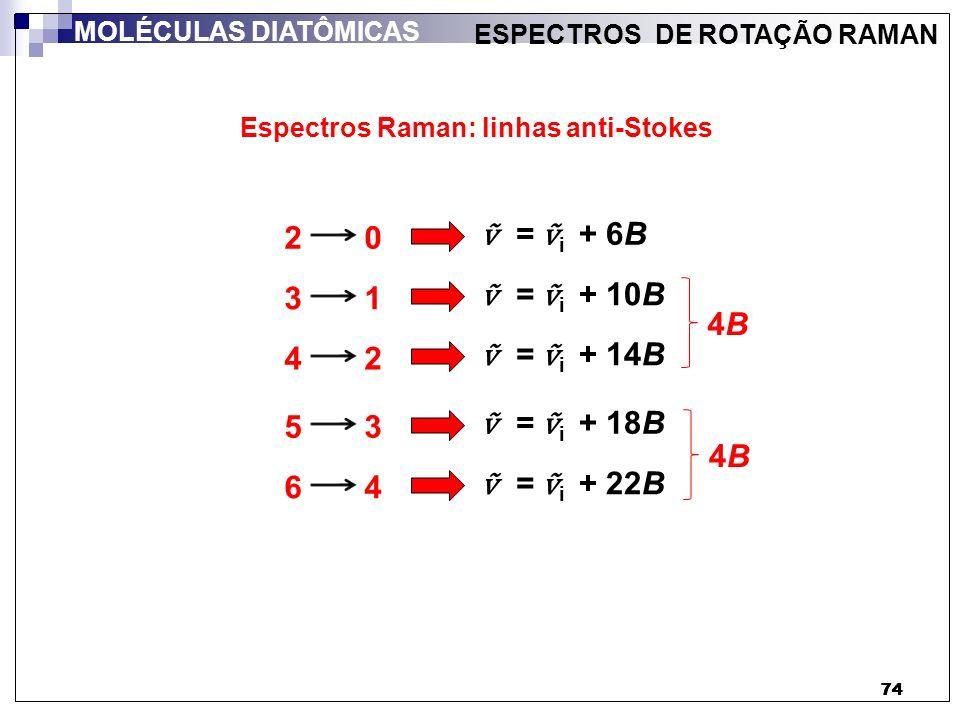 ṽ = ṽi + 6B 2 0 ṽ = ṽi + 10B 3 1 4B ṽ = ṽi + 14B 4 2 ṽ = ṽi + 18B 5 3