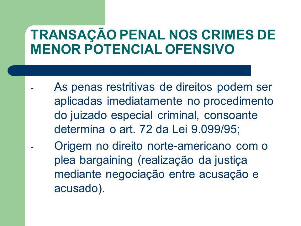 TRANSAÇÃO PENAL NOS CRIMES DE MENOR POTENCIAL OFENSIVO