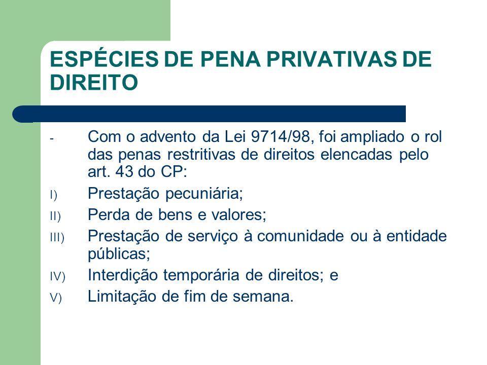 ESPÉCIES DE PENA PRIVATIVAS DE DIREITO