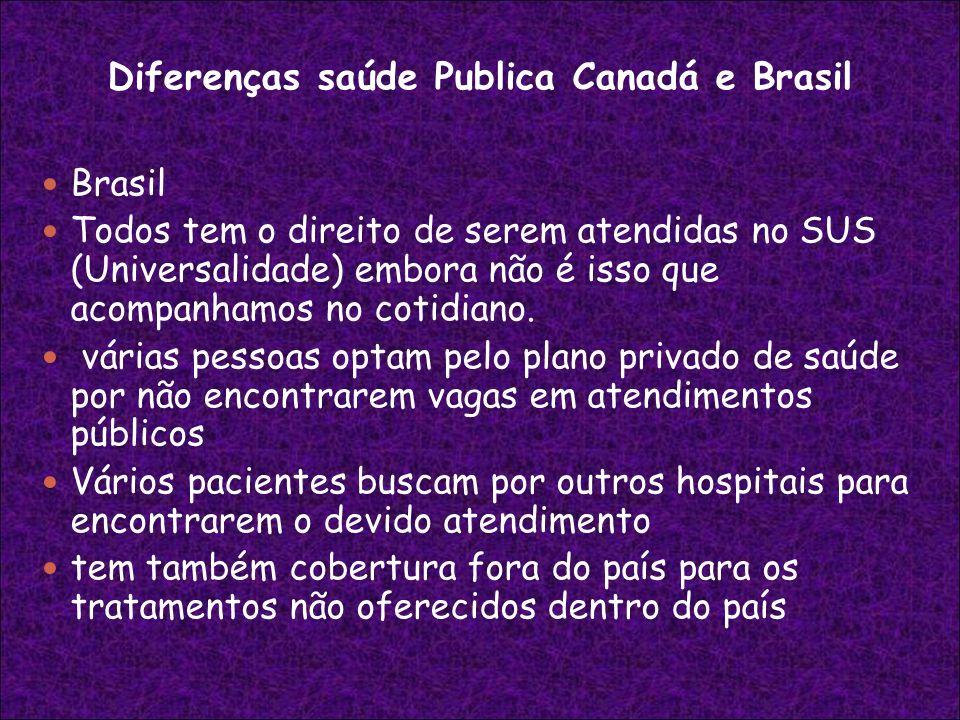 Diferenças saúde Publica Canadá e Brasil