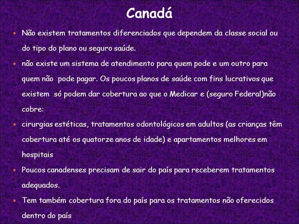 Canadá Não existem tratamentos diferenciados que dependem da classe social ou do tipo do plano ou seguro saúde.