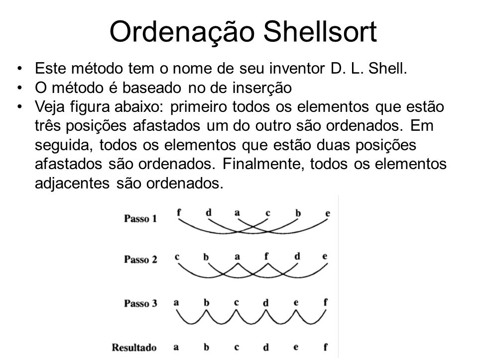 Ordenação Shellsort Este método tem o nome de seu inventor D. L. Shell. O método é baseado no de inserção.