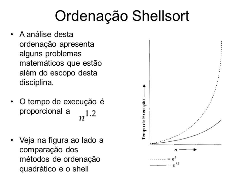 Ordenação Shellsort A análise desta ordenação apresenta alguns problemas matemáticos que estão além do escopo desta disciplina.