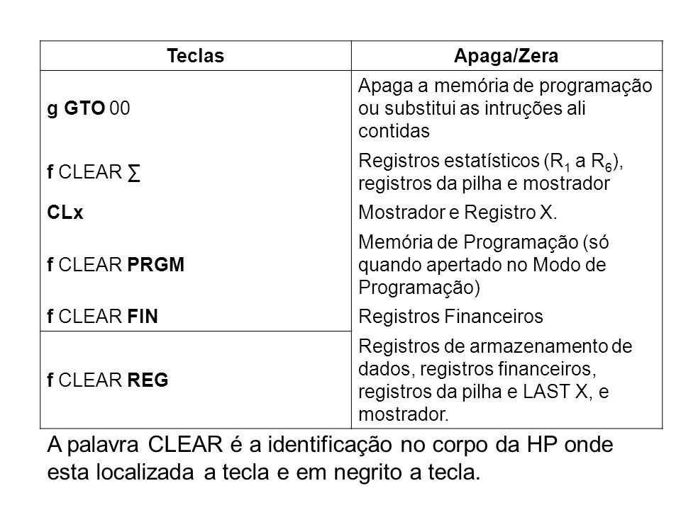 Teclas Apaga/Zera. g GTO 00. Apaga a memória de programação ou substitui as intruções ali contidas.