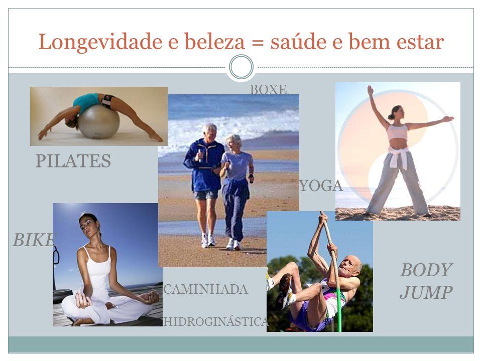 Longevidade e beleza = saúde e bem estar