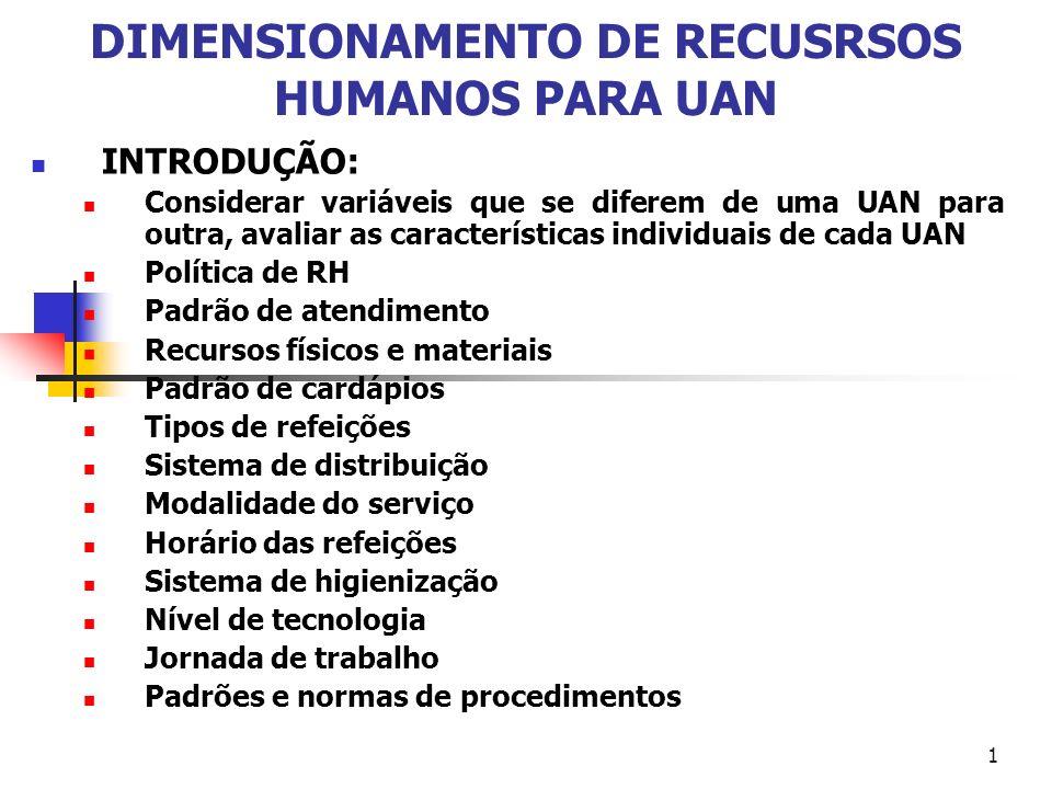 DIMENSIONAMENTO DE RECUSRSOS HUMANOS PARA UAN