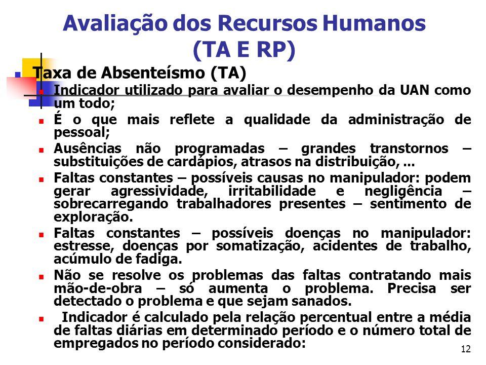 Avaliação dos Recursos Humanos (TA E RP)