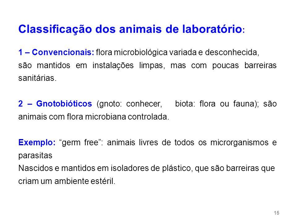 Classificação dos animais de laboratório: