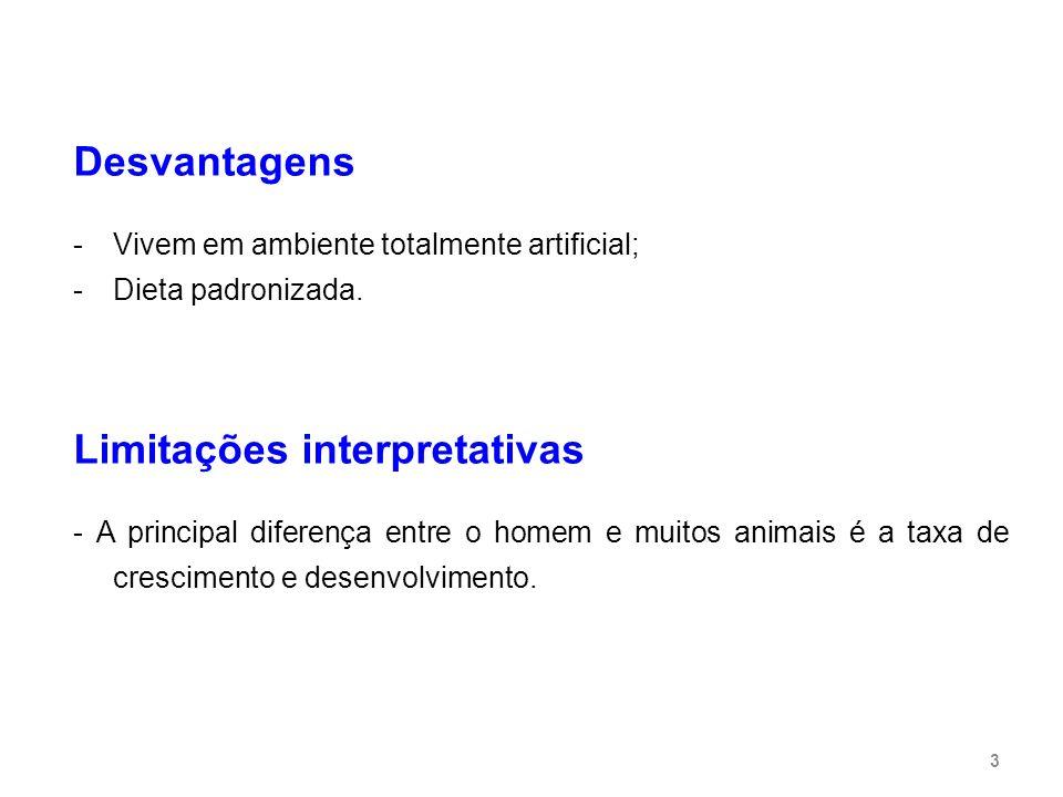 Limitações interpretativas