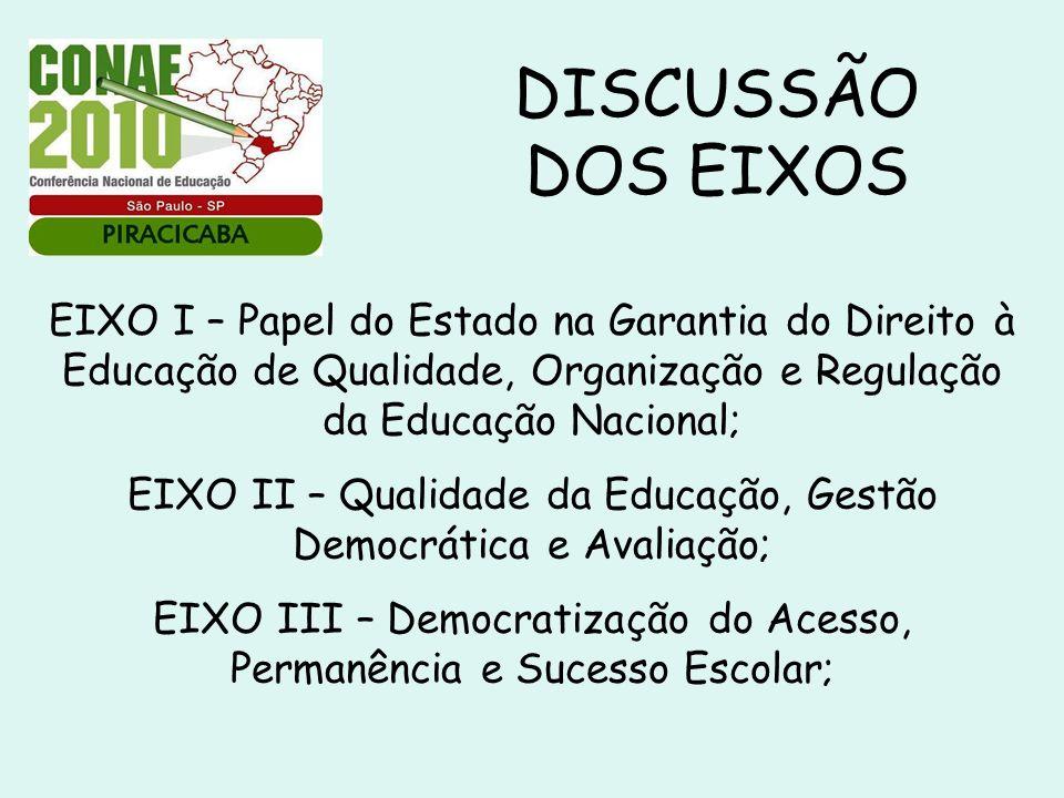 DISCUSSÃO DOS EIXOSEIXO I – Papel do Estado na Garantia do Direito à Educação de Qualidade, Organização e Regulação da Educação Nacional;