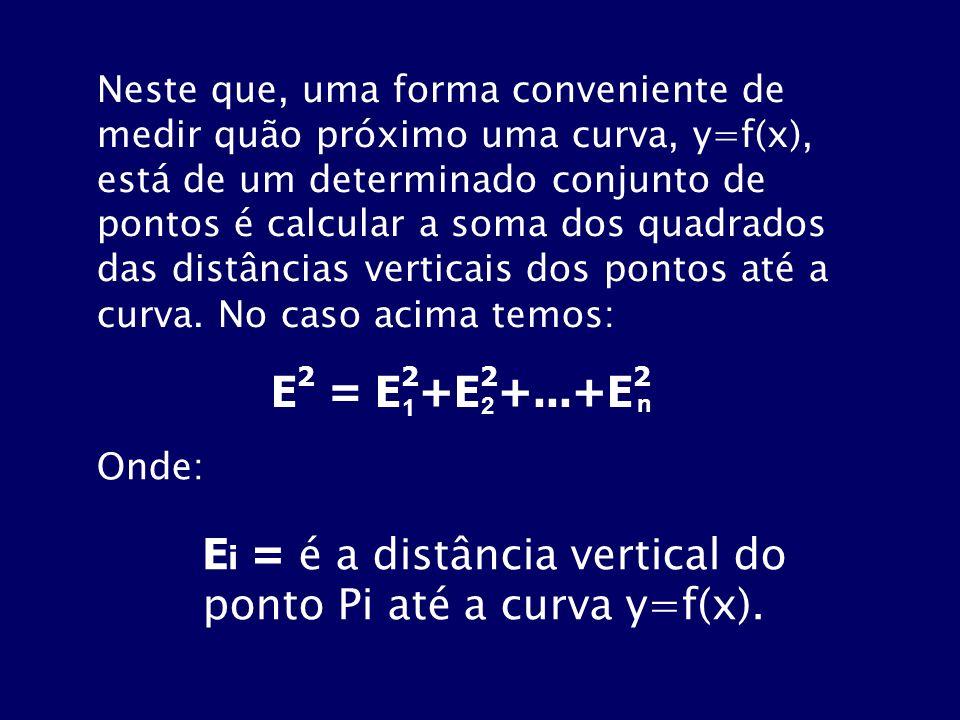 Ei = é a distância vertical do ponto Pi até a curva y=f(x).