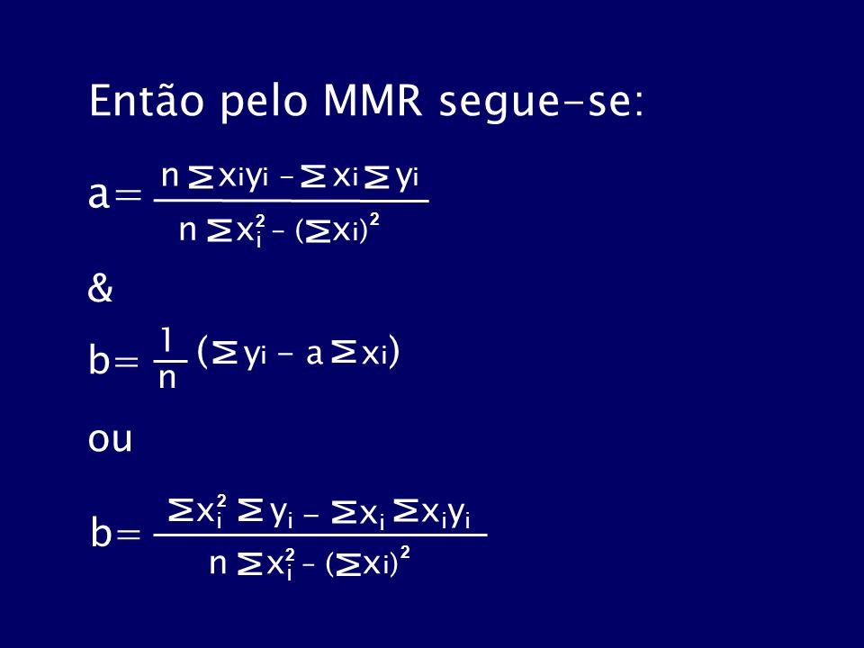 Então pelo MMR segue-se: